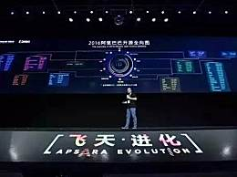 2016年最受欢迎中国开源软件TOP 20:阿里获四席