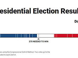 美选举跌宕起伏第二夜