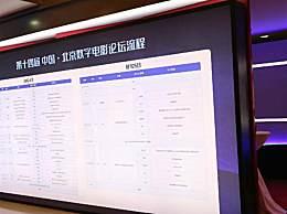 第十四届数字电影论坛举办 科技助推现象级电影市场
