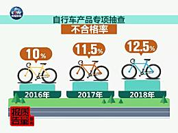 共享单车国抽结公布