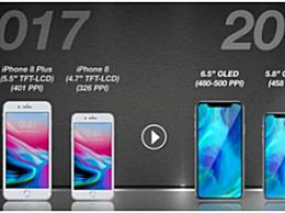 分析师称2018年苹果将推6.1/6.5英寸两款大屏iPhone