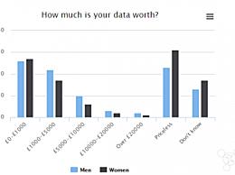 个人信息贩卖产业黑链:你的隐私值多少钱?