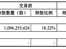 珠海明骏:转让后尽力促使格力每年净利分红比例不低于50%