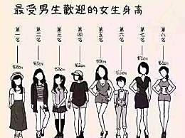 160cm在男生心目中是怎样的身高?