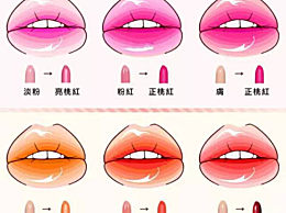 盘点什么颜色的口红最自然 唇膏口红什么颜色好看图片