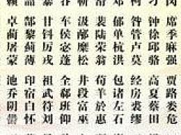 中国人必须知道的100个姓氏的全文