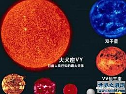 宇宙中最大的行星是地球的2亿倍