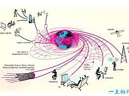 世界上最早的光纤通信信息时代的起点