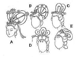 心理测试:最喜欢哪个古装发型?测你离变黄脸婆有多远