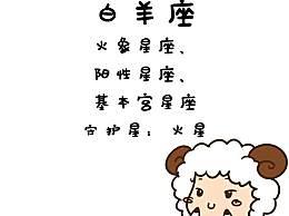 一张图彻底看清白羊座,让你更加了解白羊!